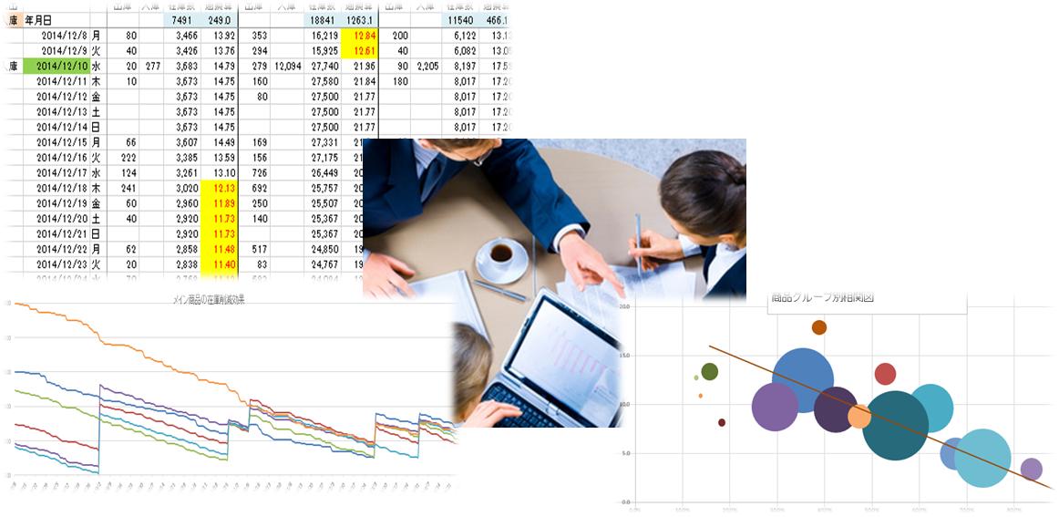 データ活用 ビッグデータ 統計解析  分析はビームオン
